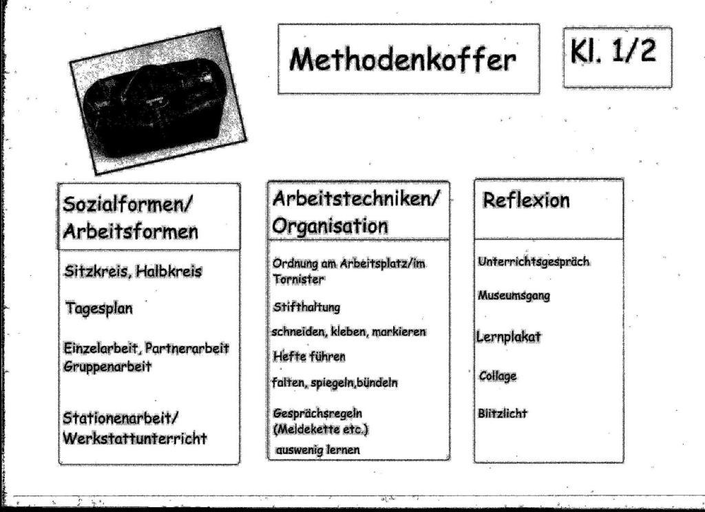 Grundschule Altena - Methodenkoffer